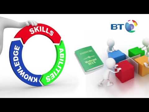 BT Cloud Voice Training Options (HM)