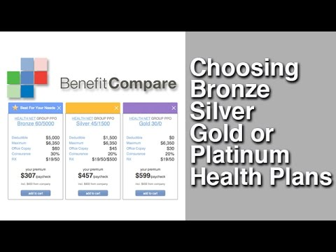 Choosing Bronze, Silver, Gold, Or Platinum Health Plans NEW