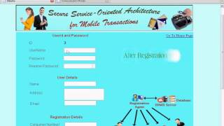 Secure Service Oriented Architecture for Mobile Transactions
