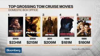Will Tom Cruise Still Reign at the Box Office?