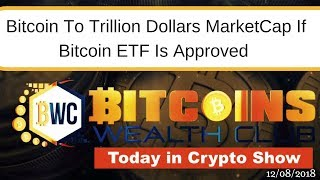 Bitcoin To Hit $1 Trillion Market Cap If ETF Approved...