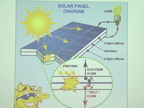 Clean Energy Resource Teams and Midwest Renewable Energy Association Host Solar Power House Seminars