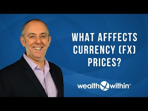 Factors Affecting Currency (FX) Prices