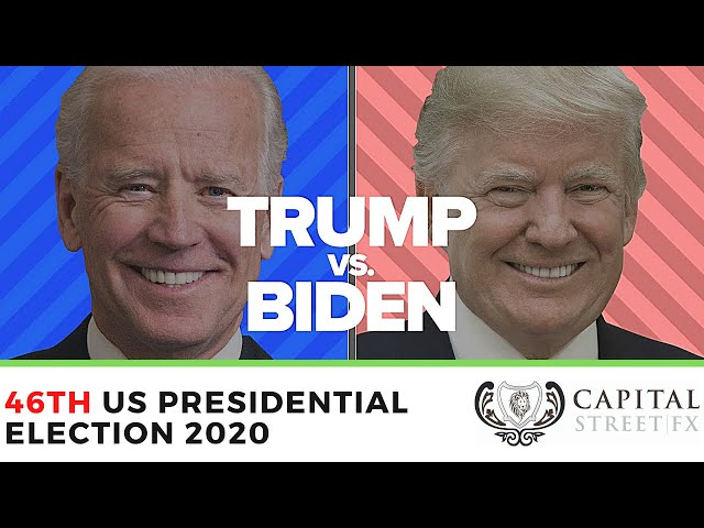 46th US Presidential Elections | How Will It Impact The US Market