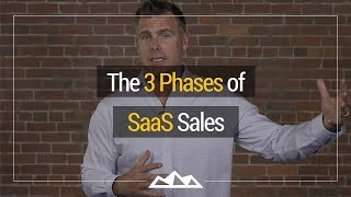Are you thinking of hiring salespeople, or doing most the sales yourself? in this video, i share how to avoid frustration a salesperson that...