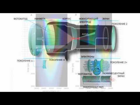 Optoelectronic camera