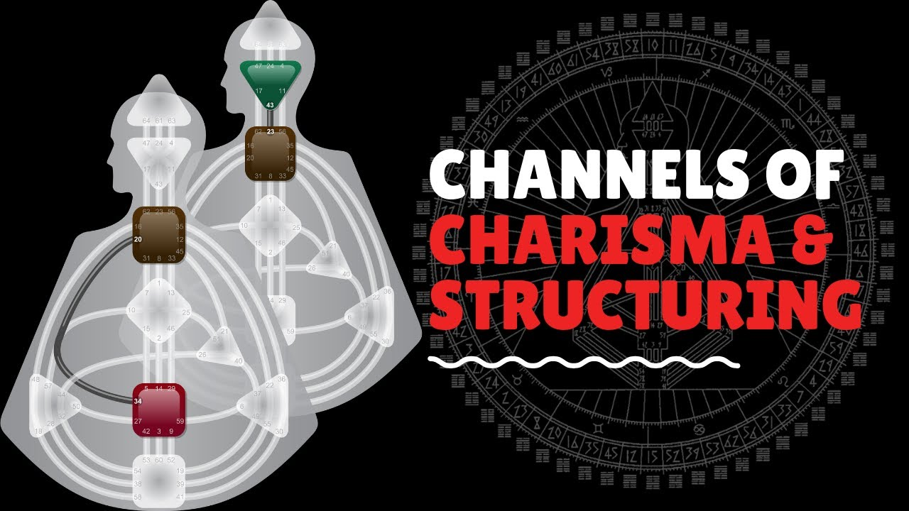 Channels of Charisma and Channel of Structuring Relationship