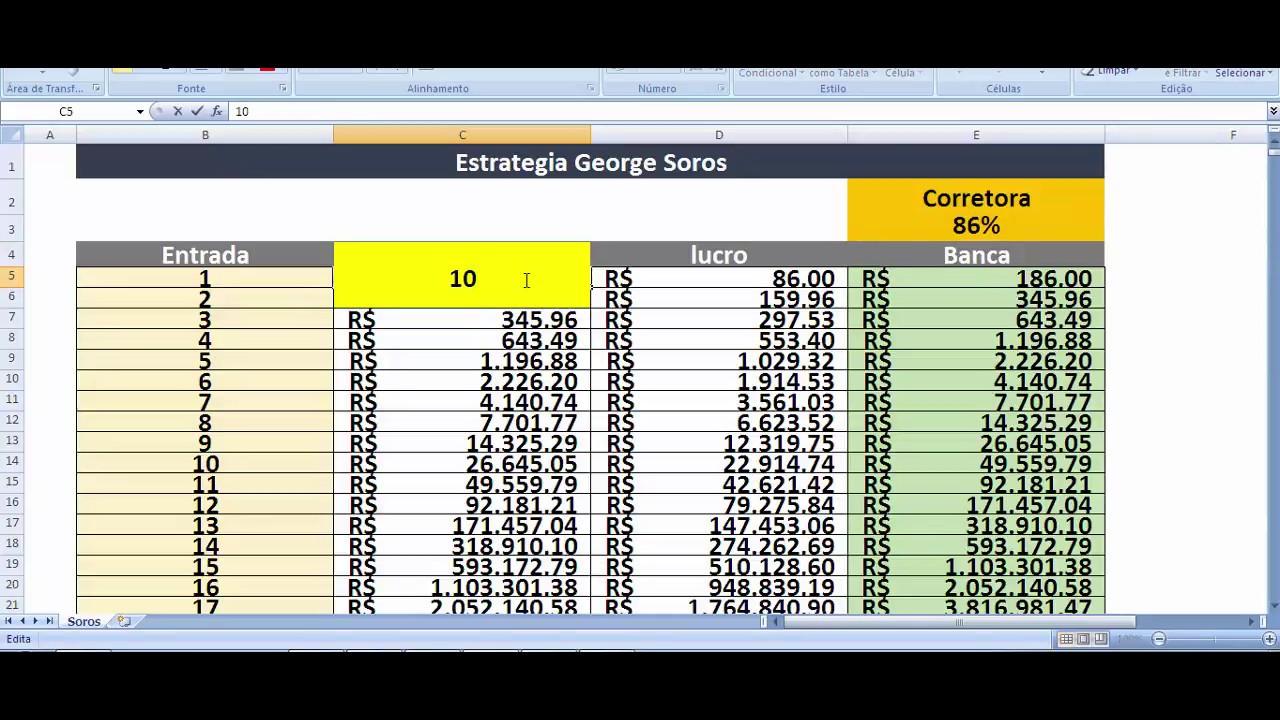 Videos de estrategias comerciales binarias