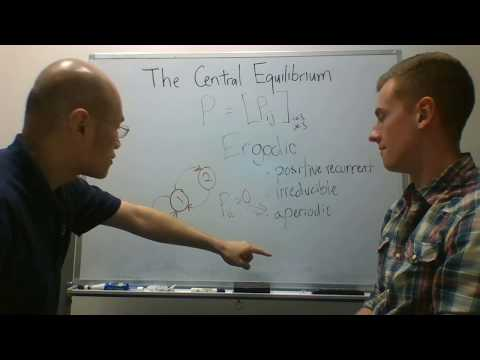Chris Salahub gives a check for aperiodicity - The Central Equilibrium - Highlight of Episode 2