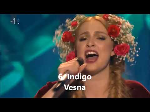 final ema Tonight is the grand final of the slovenian eurovision selection contest, evrovizijska melodija (ema) 2017 tonight slovenia will select their 23rd eurovision participant for the 2017 contest in may.