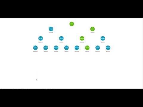 Árbol Para Multinivel hecho en PHP - MySQL - Bootstrap