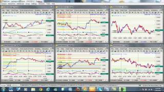 Forex Guide Part1 - how trading works