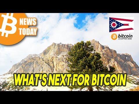 Bitcoin Prediction 2019 - Will Bitcoin Rise Again? [Bitcoin News Today]