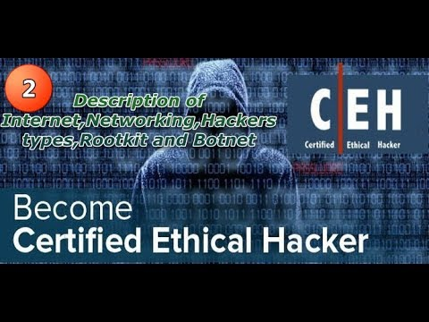 How To Become a Hacker : 2. Description of Internet,Networking,Hackers types,Rootkit and Botnet