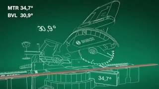 Обзор Электронный угломер BOSCH PAM 220