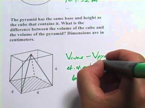 Volumes of Pyramids, Cones, and Spheres
