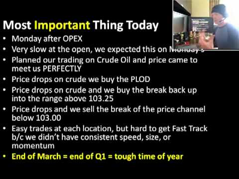 Price Drops...Buyer first, Selling second day trading crude oil futures