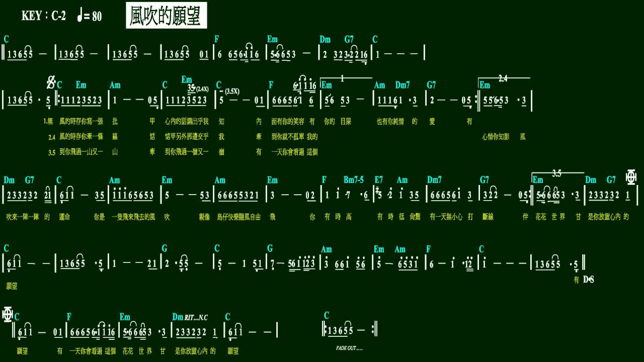 伴奏_5.風吹的願望(C)伴奏-(簡譜) - YouTube