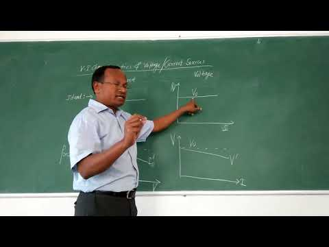 VI Characteristics of Voltage and Current Sources by Dr G R Sinha