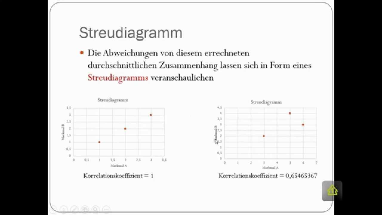 Korrelationsanalyse - Kovarianz - Korrelationskoeffizient ...