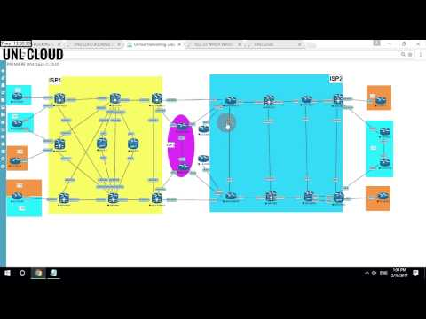 UNLCLOUD - AWS cloud based UNL vRack for CCIE lab