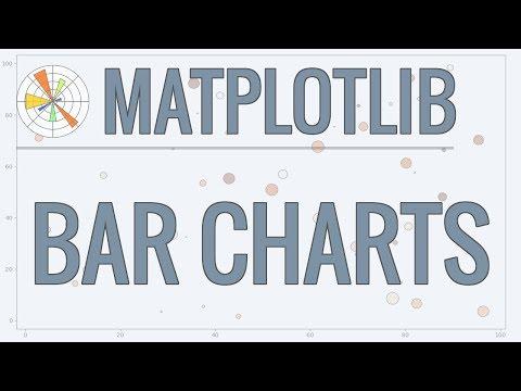 Matplotlib Tutorial (Part 2): Bar Charts and Analyzing Data from CSVs thumbnail
