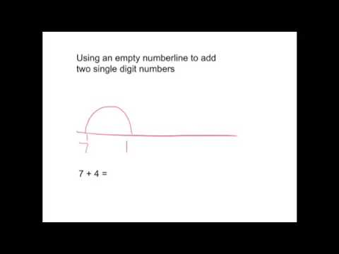 Adding single digit numbers using an empty number line