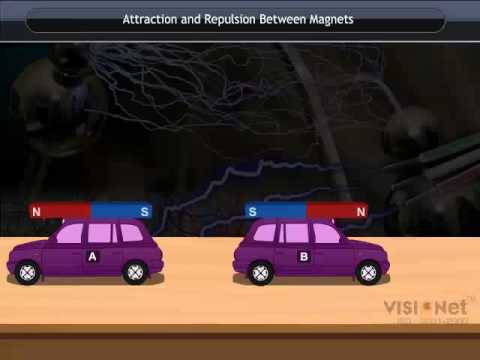 Attraction and Repulsion Between Magnets - YouTube