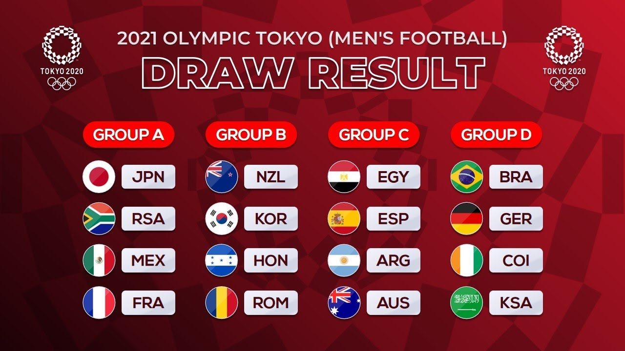 2021 OLYMPICS TOKYO DRAW RESULT: GROUP STAGE | JunGSa Football - YouTube
