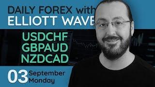 Forex Trade Setups (03 September 2018) - USDCHF, GBPAUD, NZDCAD