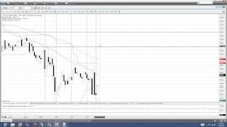 Nadex Binary Options Trading Signals Training and Trading Recap 01 16 2014
