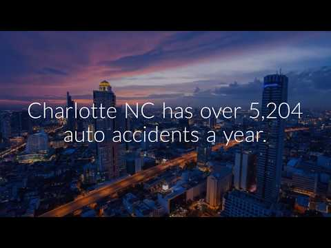 Cheapest Car Insurance Charlotte NC