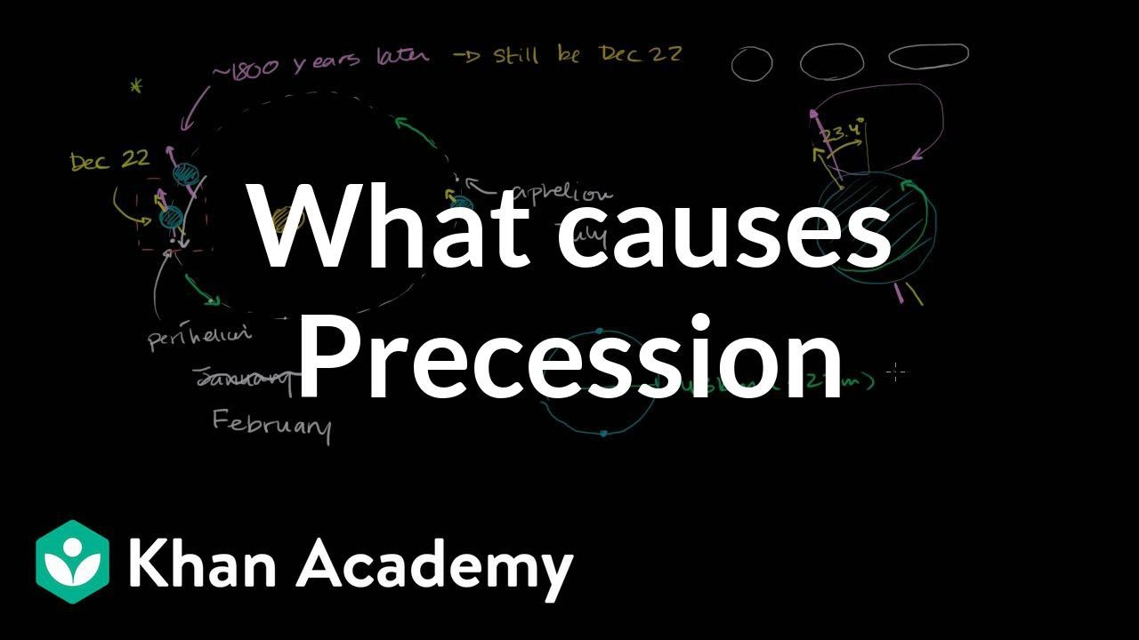 What causes precession and other orbital changes (video