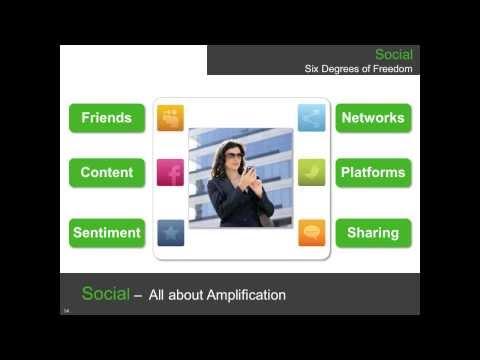 Webinar Replay: Winning Strategies in Customer Experience Management