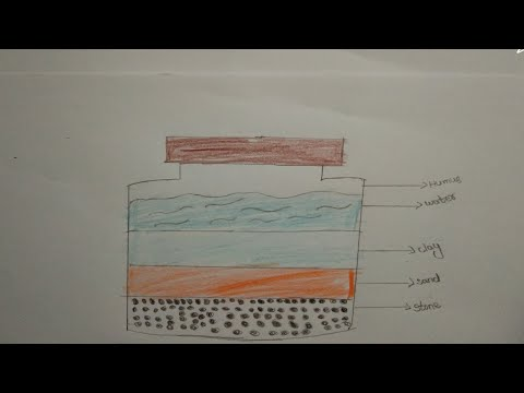 Layers of Soil: Get the Dirt! | Worksheet | Education.com | 360x480