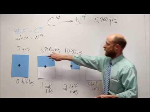 Radioactive Decay Explained