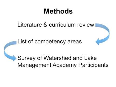 Developing Capacity for Local Watershed Management - The Current 18