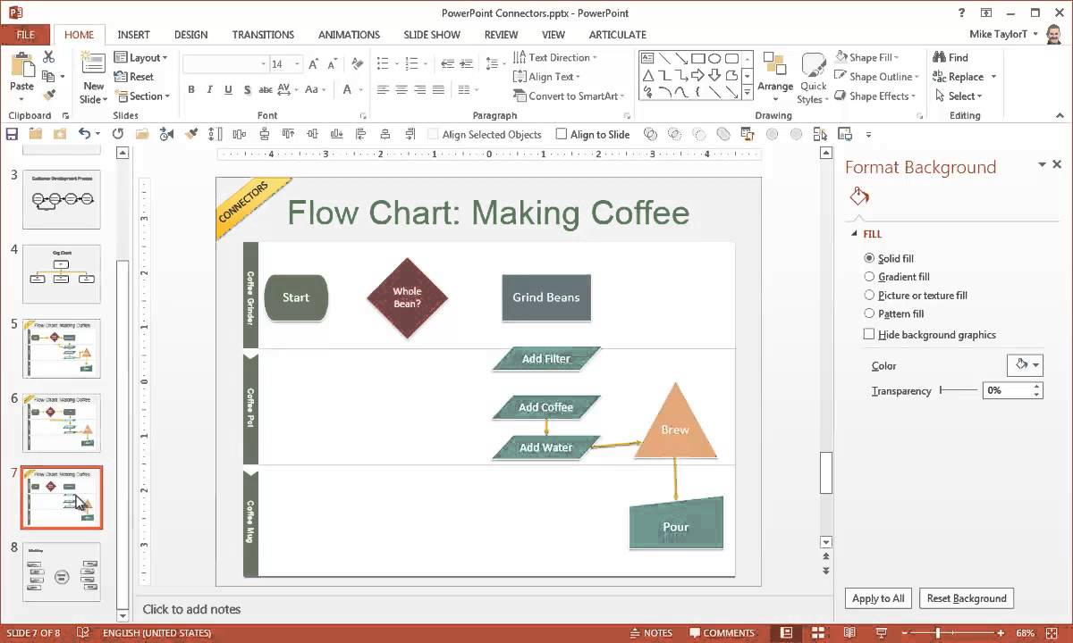 powerpoint tips how to create custom diagrams and charts [ 1200 x 720 Pixel ]