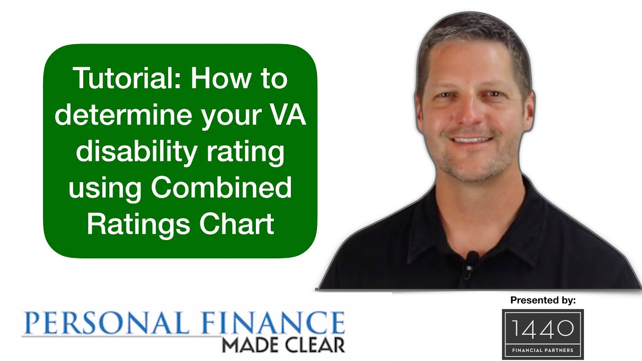 Tutorial how to determine your va disability rating using combined