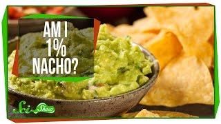 Repeat youtube video Am I 1% Nacho?