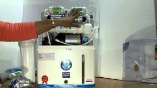 Aquagrand Plus Water Purifier