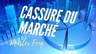 FORMATION TRADING GRATUITE [AVANCÉ LEÇON 3] IDENTIFIER UNE CASSURE DU MARCHÉ