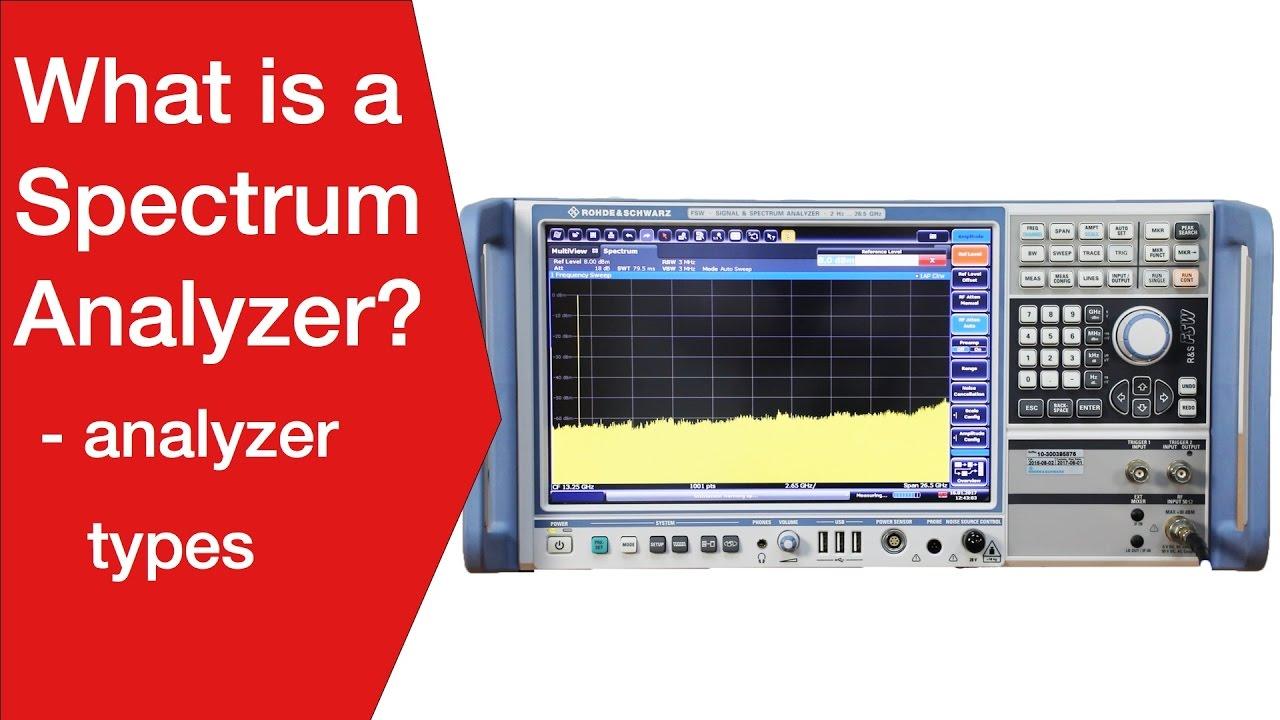 What is a Spectrum Analyzer: RF Spectrum Analyser