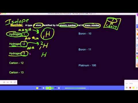 Nuclide Symbols Youtube