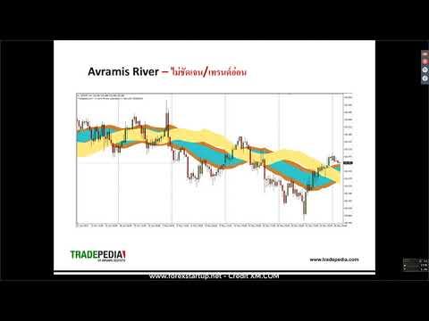 สัมมนา Forex ออนไลน์ - Avramis River เบื้องต้น - XM Webinar 03/12/2561