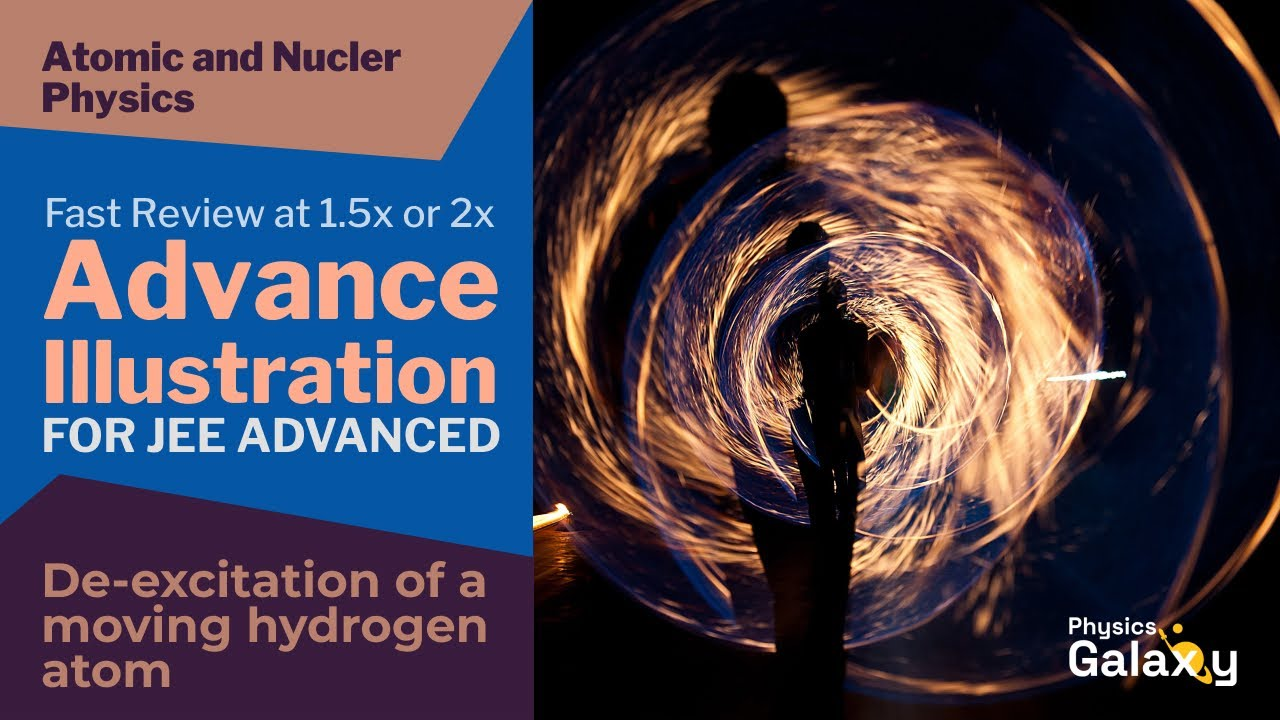 51 Physics Nuclear Physics De Excitation Of A Moving Hydrogen
