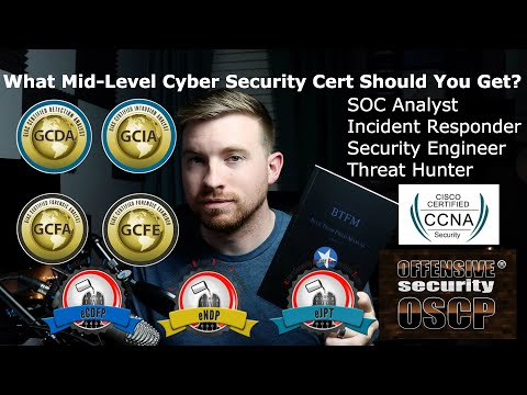 Top Cyber Security Certifications To Get For Defense | SOC IR Hunter