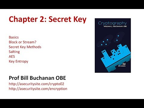 Cryptography: Secret Key Encryption