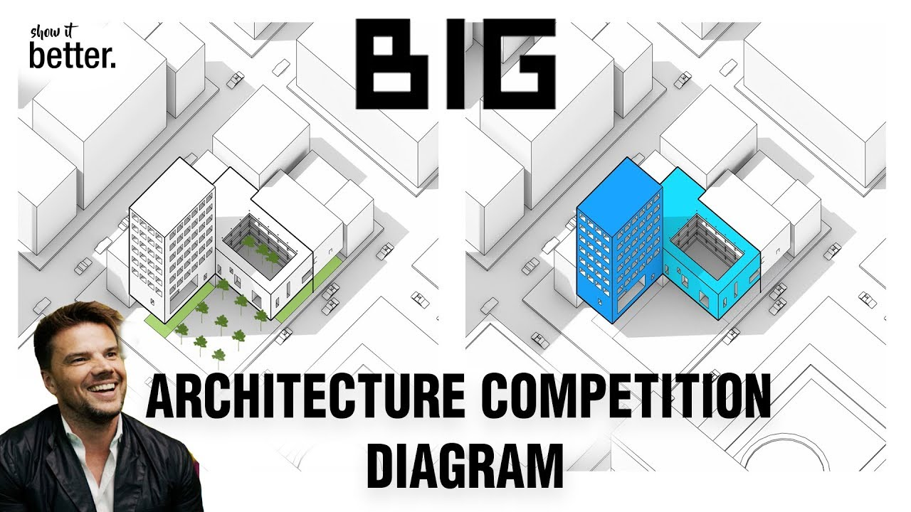 Big Architecture Competition Diagram Style By Show It