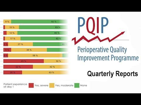 PQIP: Quarterly Reports